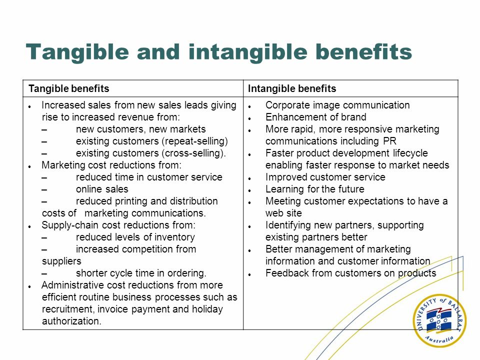 Tangible and intangible benefits Tangible benefitsIntangible benefits Increased sales from new sales leads giving rise to increased revenue from: –new