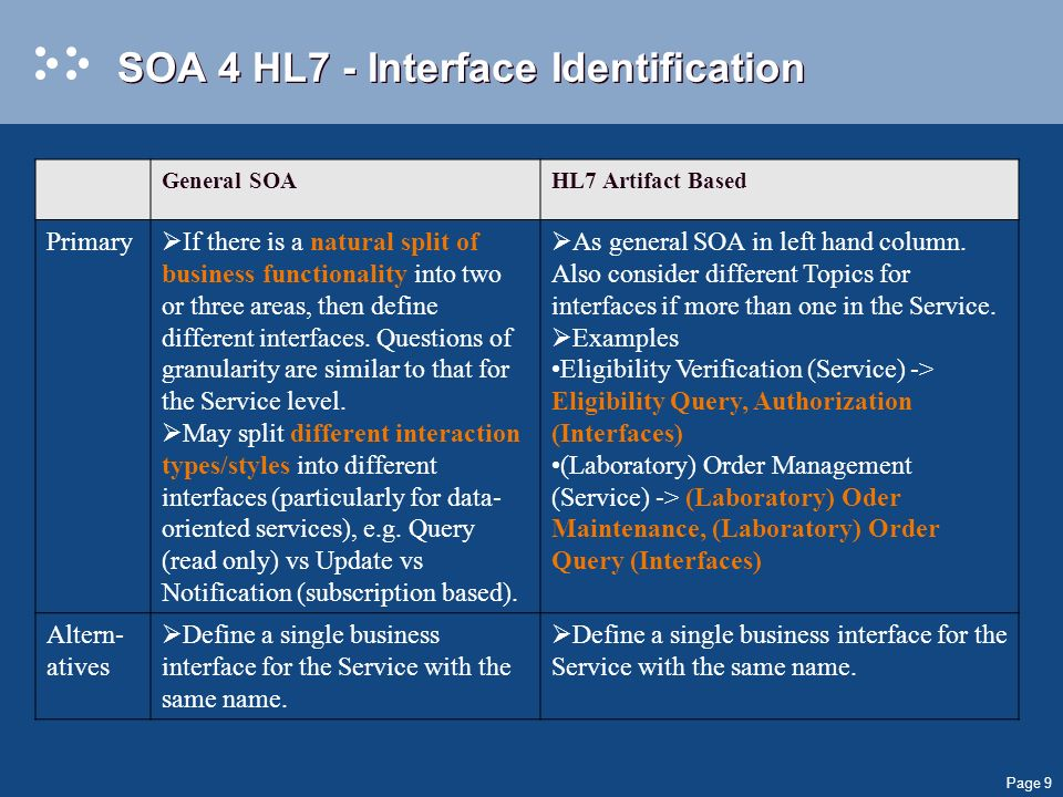 Page 9 SOA 4 HL7 - Interface Identification General SOAHL7 Artifact Based Primary If there is a natural split of business functionality into two or three areas, then define different interfaces.