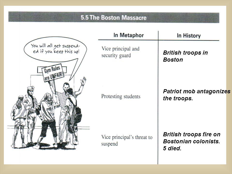 British troops in Boston Patriot mob antagonizes the troops. British troops fire on Bostonian colonists. 5 died.