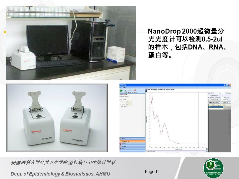 Page 14 Dept. of Epidemiology & Biostatistics, AHMU NanoDrop 2000 0.5-2ul DNA RNA