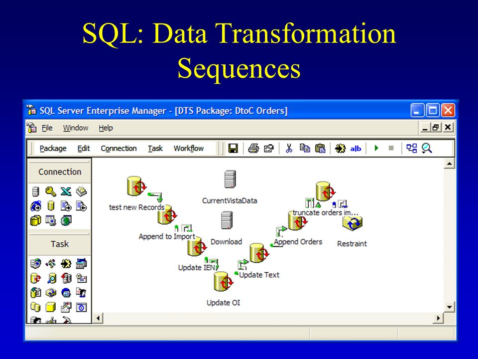 SQL: Data Transformation Sequences
