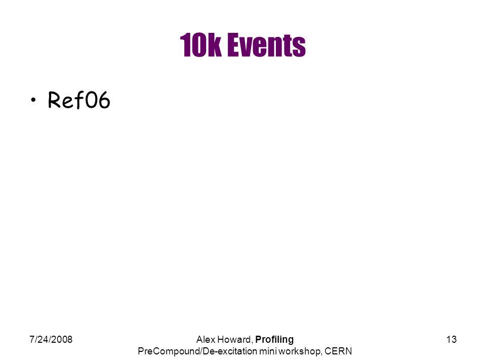 7/24/2008Alex Howard, Profiling PreCompound/De-excitation mini workshop, CERN 13 10k Events Ref06