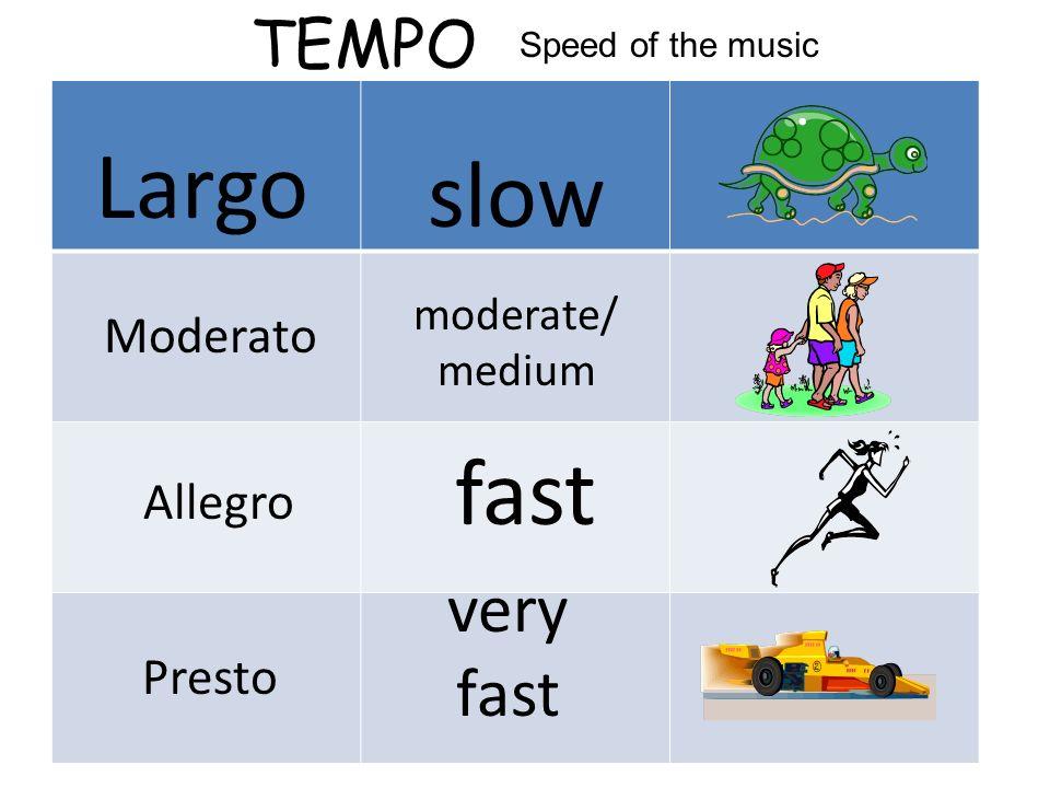TEMPO Largo slow Moderato moderate/ medium fast very fast Allegro Presto Speed of the music