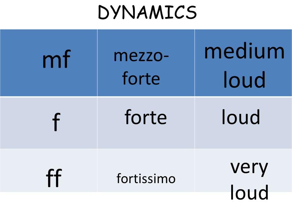 DYNAMICS mf mezzo- forte medium loud f forteloud ff fortissimo very loud