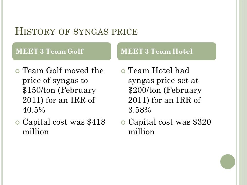 H ISTORY OF SYNGAS PRICE Team Golf moved the price of syngas to $150/ton (February 2011) for an IRR of 40.5% Capital cost was $418 million Team Hotel had syngas price set at $200/ton (February 2011) for an IRR of 3.58% Capital cost was $320 million MEET 3 Team GolfMEET 3 Team Hotel