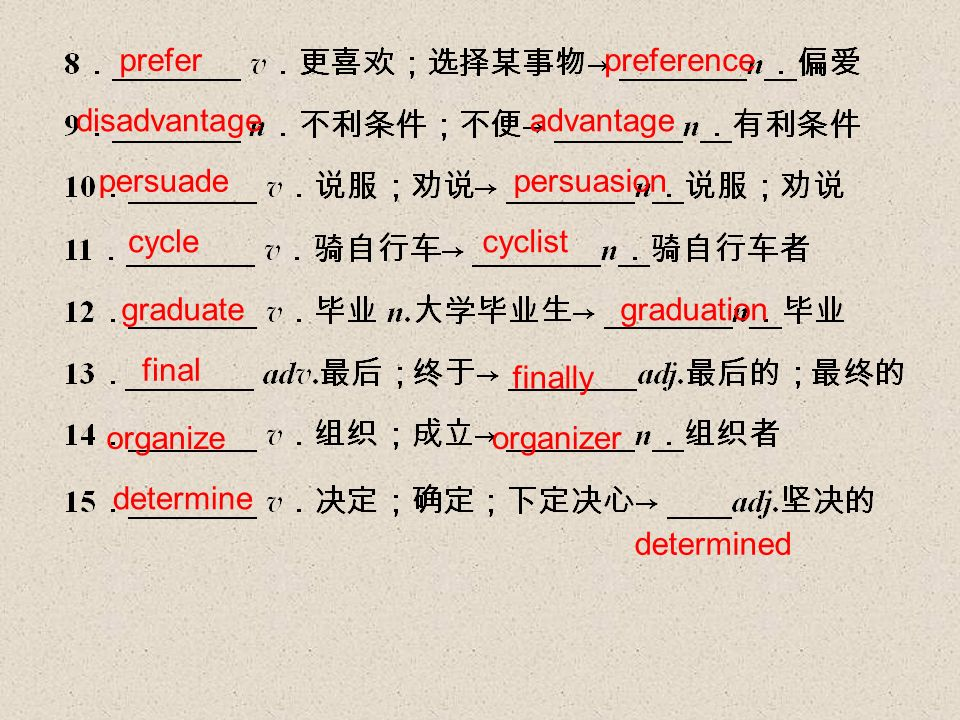 preferpreference disadvantageadvantage persuadepersuasion cyclecyclist graduategraduation finally final organizeorganizer determine determined