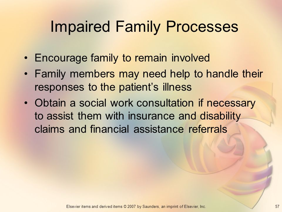 57Elsevier items and derived items © 2007 by Saunders, an imprint of Elsevier, Inc. Impaired Family Processes Encourage family to remain involved Fami