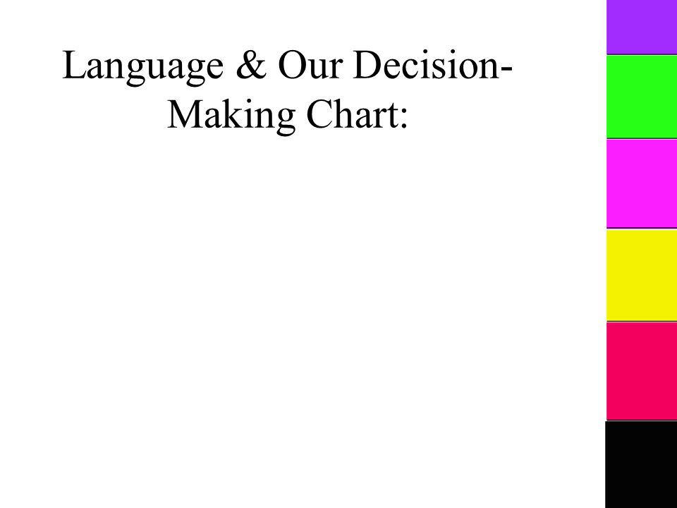 Language & Our Decision- Making Chart: