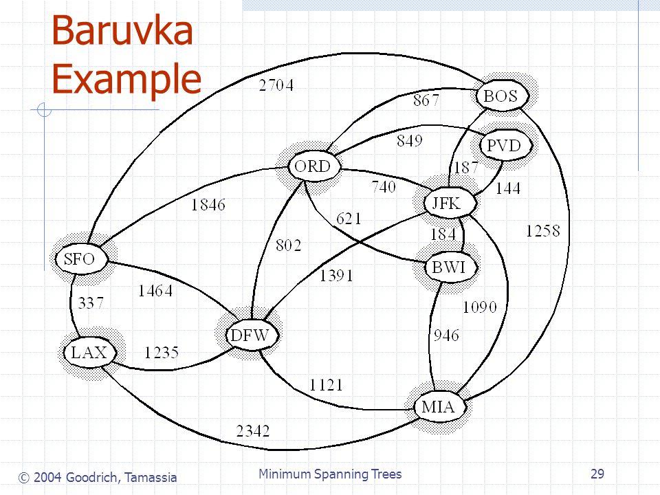 © 2004 Goodrich, Tamassia Minimum Spanning Trees29 Baruvka Example