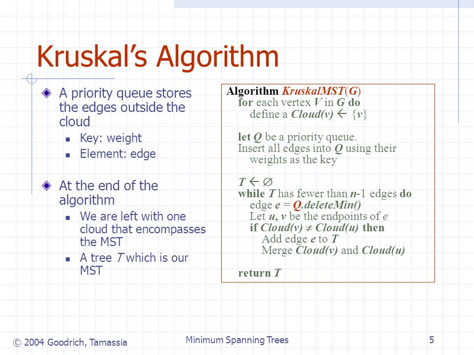 © 2004 Goodrich, Tamassia Minimum Spanning Trees5 Kruskals Algorithm A priority queue stores the edges outside the cloud Key: weight Element: edge At the end of the algorithm We are left with one cloud that encompasses the MST A tree T which is our MST Algorithm KruskalMST(G) for each vertex V in G do define a Cloud(v) {v} let Q be a priority queue.
