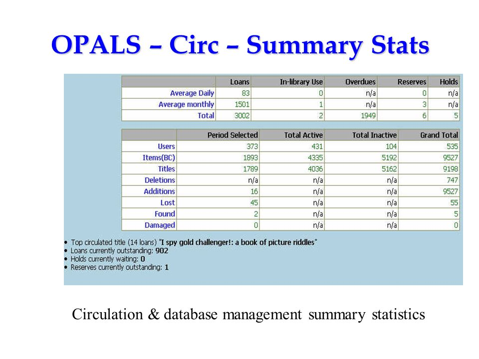 OPALS – Circ – Summary Stats Circulation & database management summary statistics