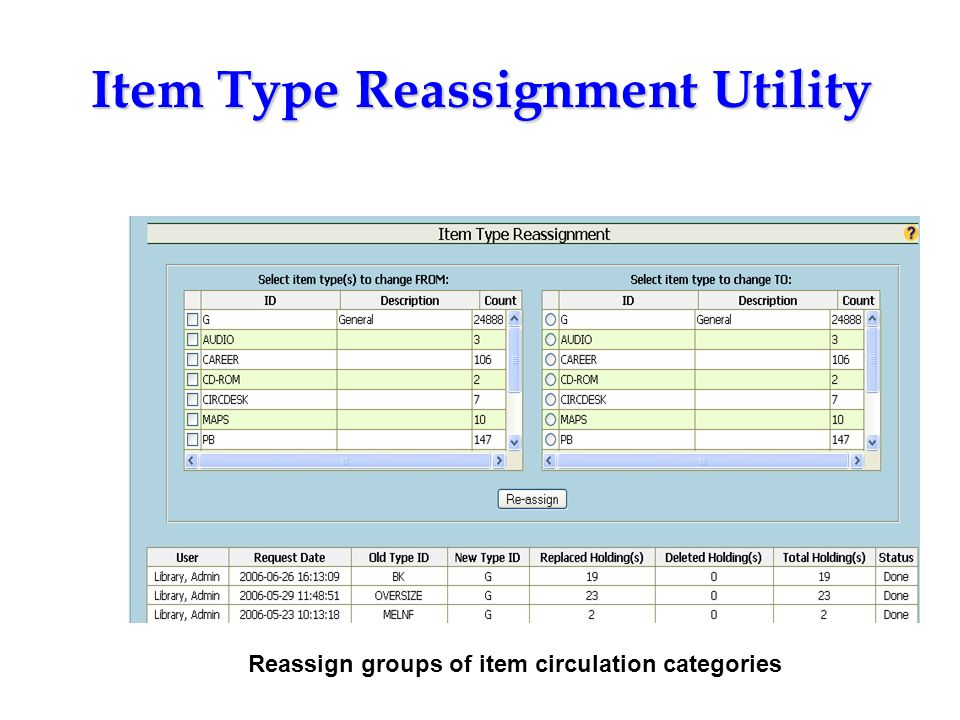 Item Type Reassignment Utility Reassign groups of item circulation categories