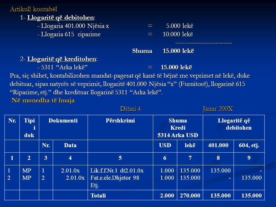 Artikull kontabël 1- Llogaritë që debitohen: - Llogaria 401.000 Njësia x = 5.000 lekë - Llogaria 615 riparime = 10.000 lekë --------------------------