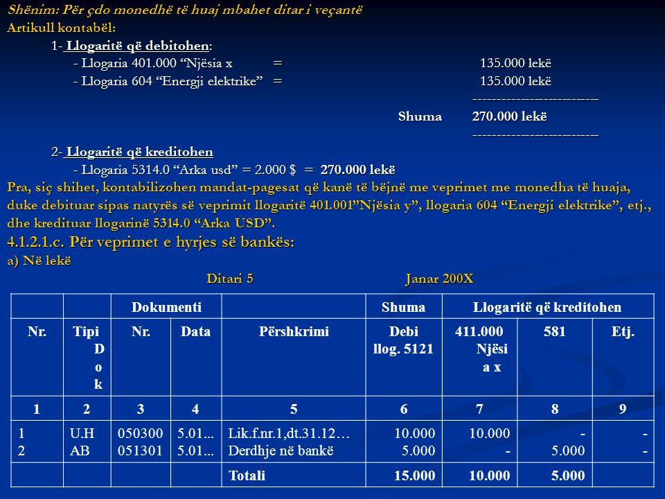 Shënim: Për çdo monedhë të huaj mbahet ditar i veçantë Artikull kontabël: 1- Llogaritë që debitohen: - Llogaria 401.000 Njësia x = 135.000 lekë - Llog