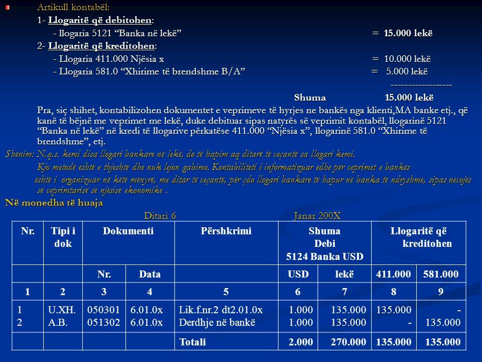 Artikull kontabël: 1- Llogaritë që debitohen: - llogaria 5121 Banka në lekë = 15.000 lekë 2- Llogaritë që kreditohen: - Llogaria 411.000 Njësia x = 10