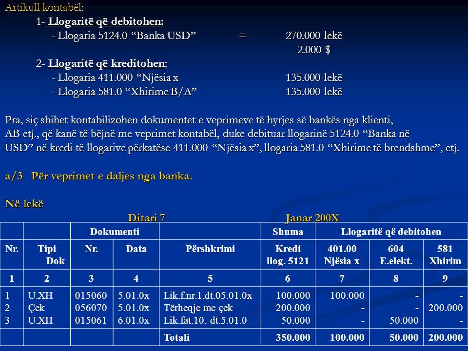 Artikull kontabël: 1- Llogaritë që debitohen: - Llogaria 5124.0 Banka USD = 270.000 lekë 2.000 $ 2.000 $ 2- Llogaritë që kreditohen: - Llogaria 411.00
