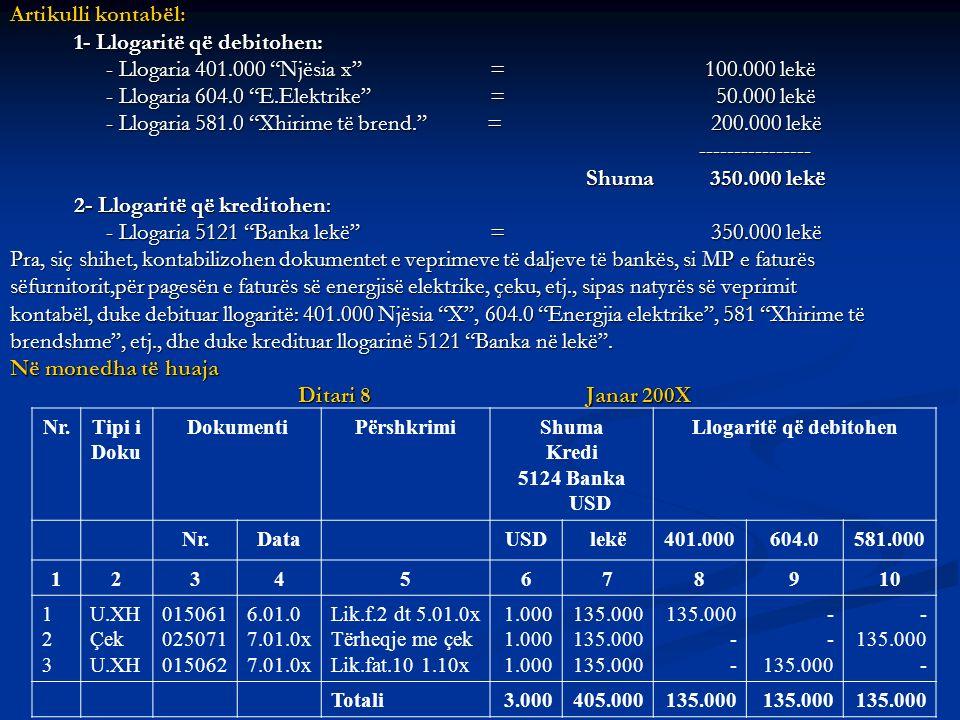 Artikulli kontabël: 1- Llogaritë që debitohen: - Llogaria 401.000 Njësia x = 100.000 lekë - Llogaria 604.0 E.Elektrike= 50.000 lekë - Llogaria 581.0 X
