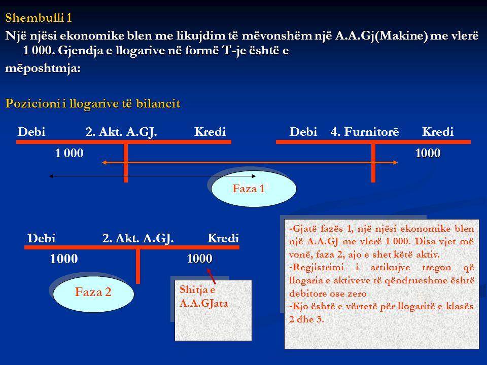 Shembulli 1 Një njësi ekonomike blen me likujdim të mëvonshëm një A.A.Gj(Makine) me vlerë 1 000. Gjendja e llogarive në formë T-je është e mëposhtmja: