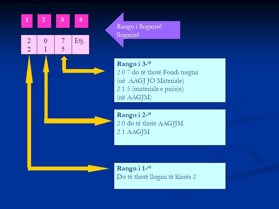 1 2 3 4 Rangu i llogarisë llogarisë Rangu i 3- të 2 0 7 do të thotë Fondi tregtar (në AAGJ JO Materiale) 2 1 5 (materiale e pajisje) (në AAGJM) Rangu