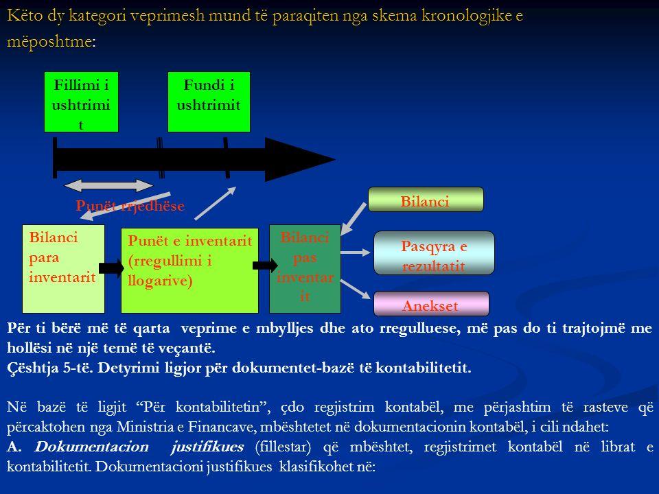 Këto dy kategori veprimesh mund të paraqiten nga skema kronologjike e mëposhtme: Bilanci para inventarit Punët e inventarit (rregullimi i llogarive) B