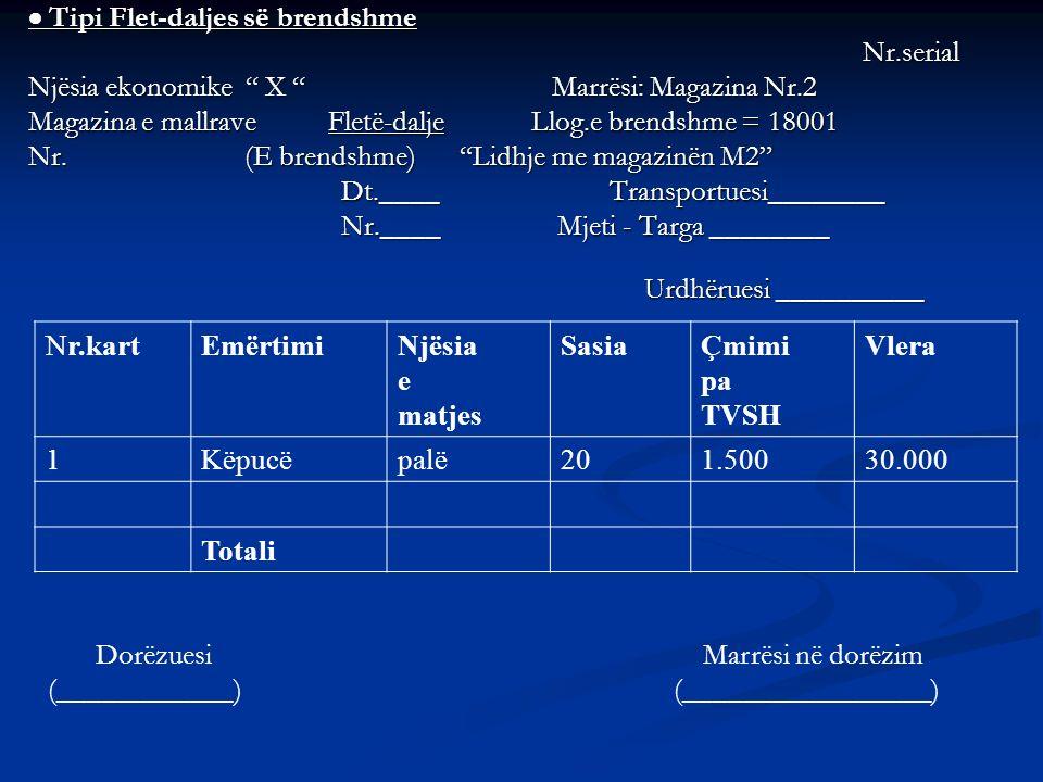 Tipi Flet-daljes së brendshme Tipi Flet-daljes së brendshmeNr.serial Njësia ekonomike X Marrësi: Magazina Nr.2 Magazina e mallrave Fletë-dalje Llog.e