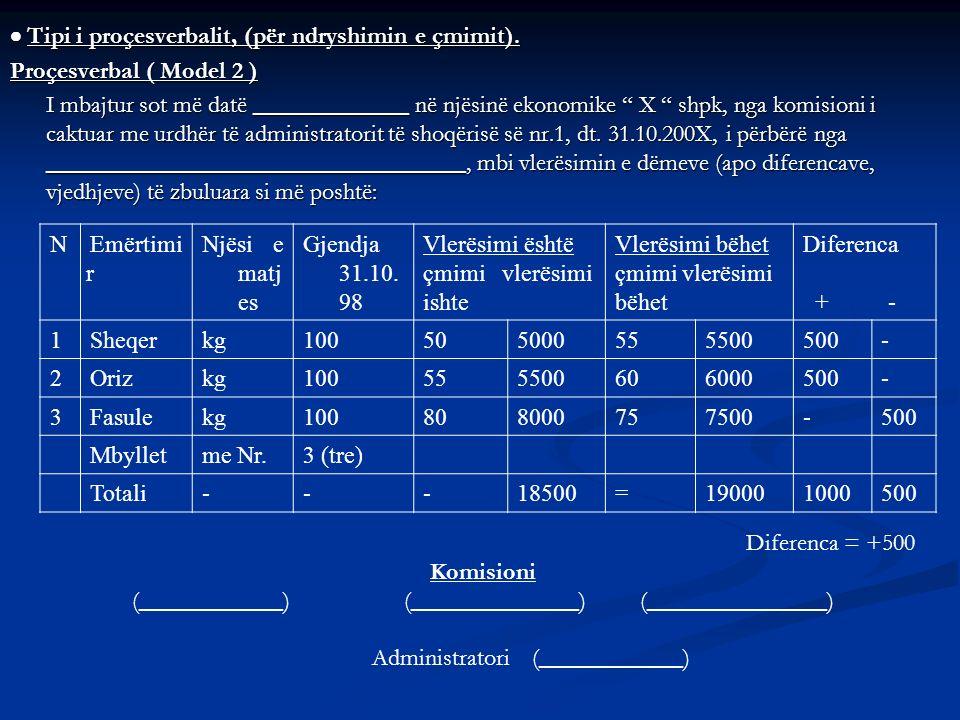 Tipi i proçesverbalit, (për ndryshimin e çmimit). Tipi i proçesverbalit, (për ndryshimin e çmimit). Proçesverbal ( Model 2 ) I mbajtur sot më datë ___