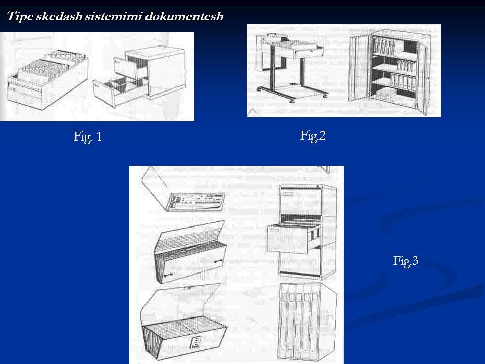 Tipe skedash sistemimi dokumentesh Fig. 1 Fig.2 Fig.3