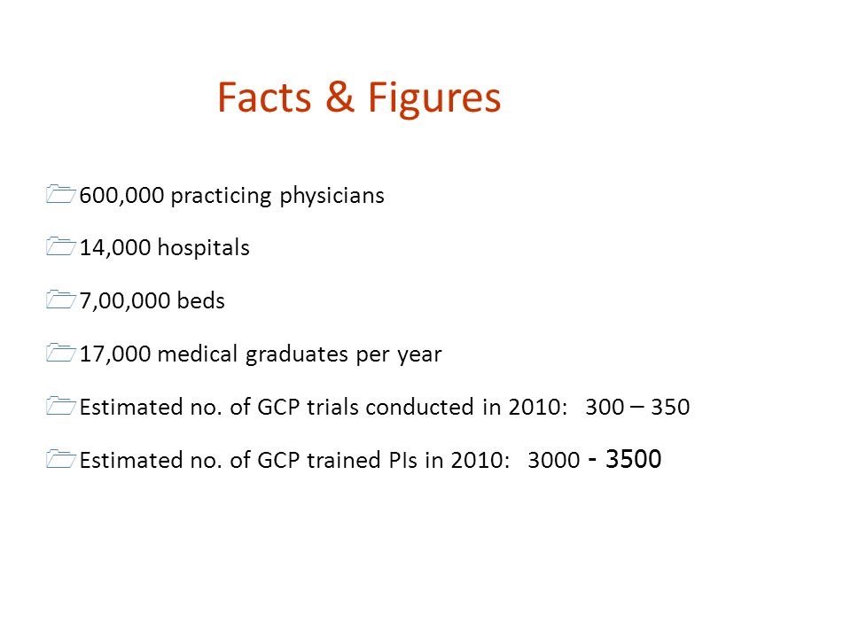 Facts & Figures 600,000 practicing physicians 14,000 hospitals 7,00,000 beds 17,000 medical graduates per year Estimated no.
