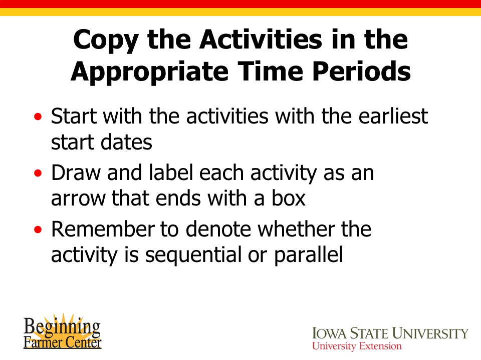 Copy the Activities in the Appropriate Time Periods Start with the activities with the earliest start dates Draw and label each activity as an arrow that ends with a box Remember to denote whether the activity is sequential or parallel