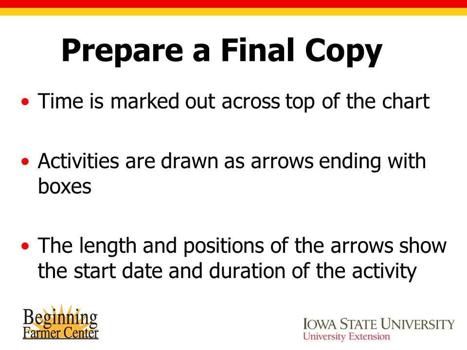 Prepare a Final Copy Time is marked out across top of the chart Activities are drawn as arrows ending with boxes The length and positions of the arrows show the start date and duration of the activity