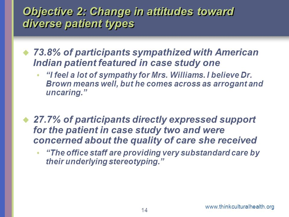 14 Objective 2: Change in attitudes toward diverse patient types 73.8% of participants sympathized with American Indian patient featured in case study one I feel a lot of sympathy for Mrs.