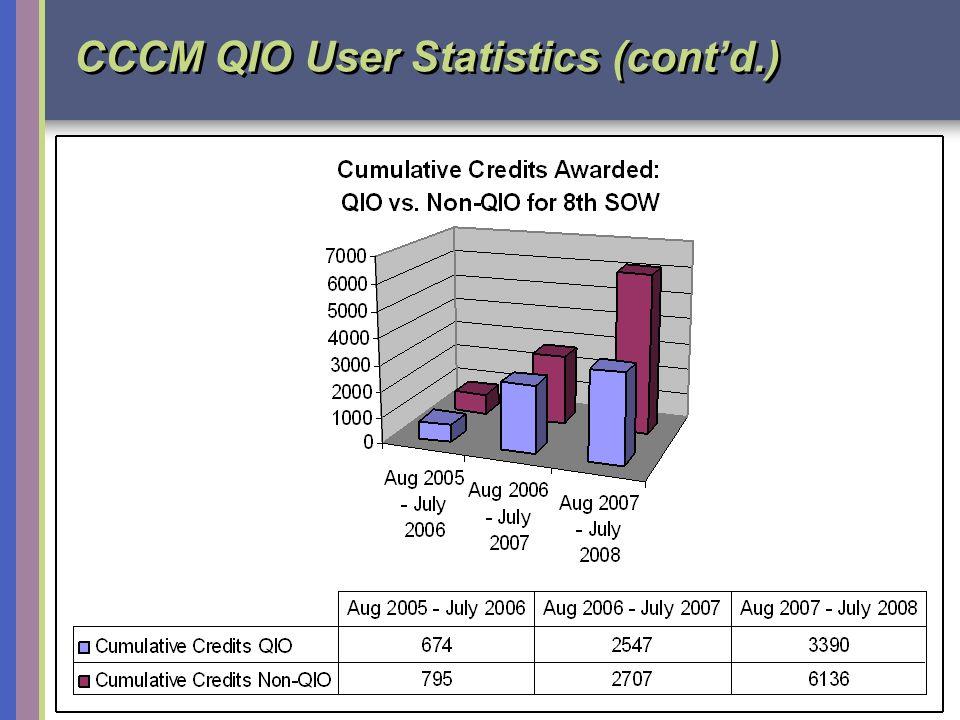 www.thinkculturalhealth.org 9 CCCM QIO User Statistics (contd.)
