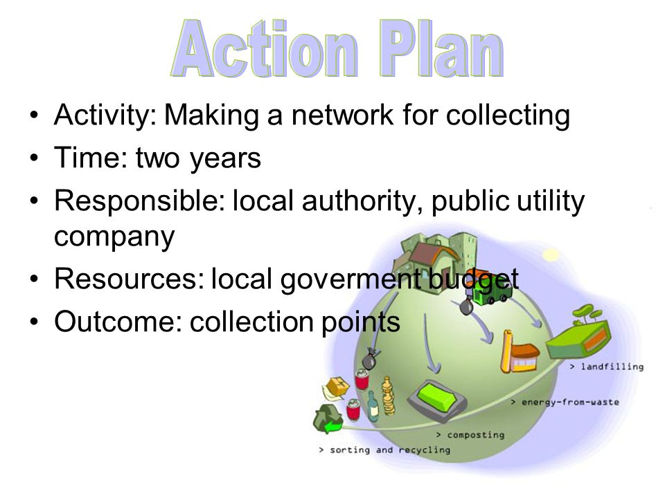 Activity: Making a network for collecting Time: two years Responsible: local authority, public utility company Resources: local goverment budget Outco