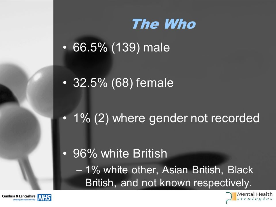 The Who 66.5% (139) male 32.5% (68) female 1% (2) where gender not recorded 96% white British –1% white other, Asian British, Black British, and not known respectively.