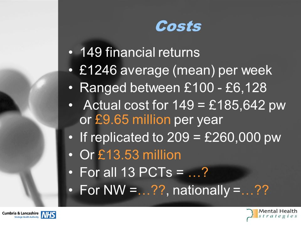 Costs 149 financial returns £1246 average (mean) per week Ranged between £100 - £6,128 Actual cost for 149 = £185,642 pw or £9.65 million per year If replicated to 209 = £260,000 pw Or £13.53 million For all 13 PCTs = ….