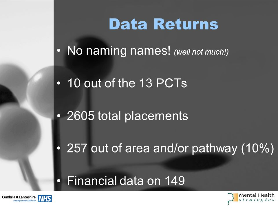 Data Returns No naming names.