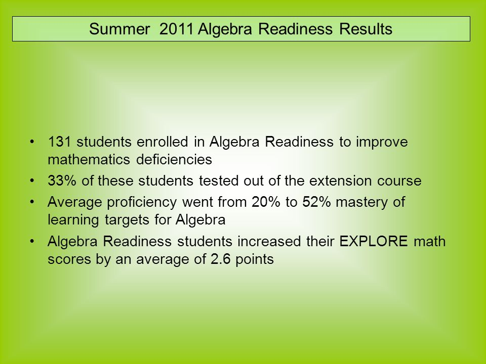 131 students enrolled in Algebra Readiness to improve mathematics deficiencies 33% of these students tested out of the extension course Average proficiency went from 20% to 52% mastery of learning targets for Algebra Algebra Readiness students increased their EXPLORE math scores by an average of 2.6 points Summer 2011 Algebra Readiness Results