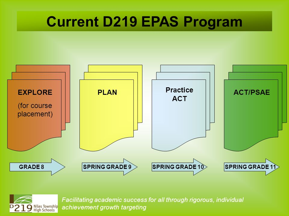 Current D219 EPAS Program EXPLORE (for course placement) GRADE 8 PLAN SPRING GRADE 9 Practice ACT SPRING GRADE 10 ACT/PSAE SPRING GRADE 11 Facilitating academic success for all through rigorous, individual achievement growth targeting