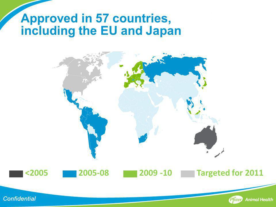 Confidential Approved in 57 countries, including the EU and Japan <20052005-082009 -10Targeted for 2011