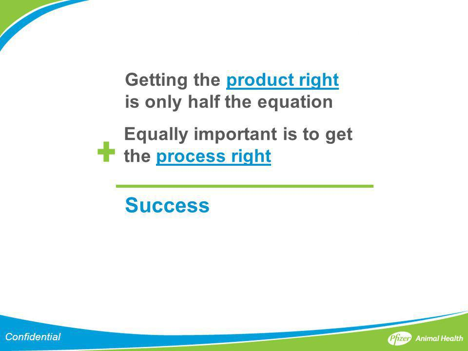 Confidential Getting the product right is only half the equation Equally important is to get the process right Success