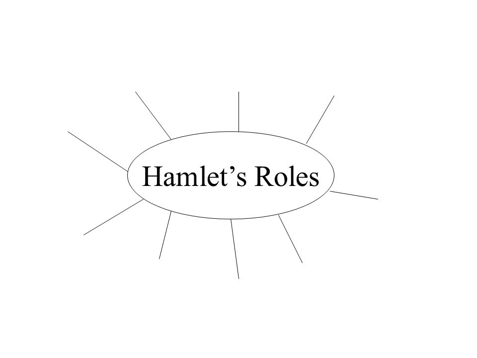Hamlet as: Hamlet has been seen as: