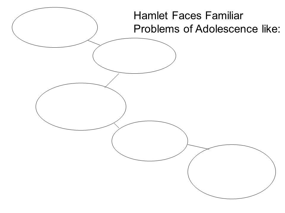 Hamlets Roles