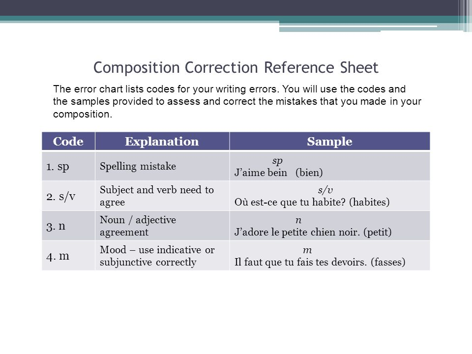 Composition Correction Reference Sheet The error chart lists codes for your writing errors. You will use the codes and the samples provided to assess