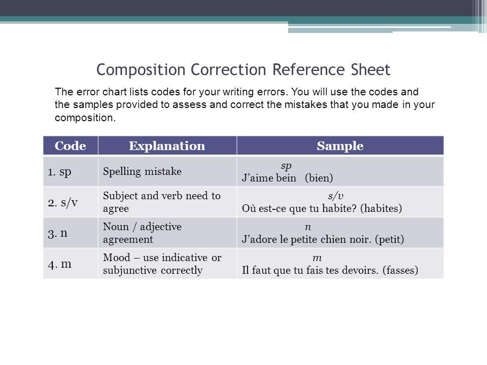 Correcting writing errors