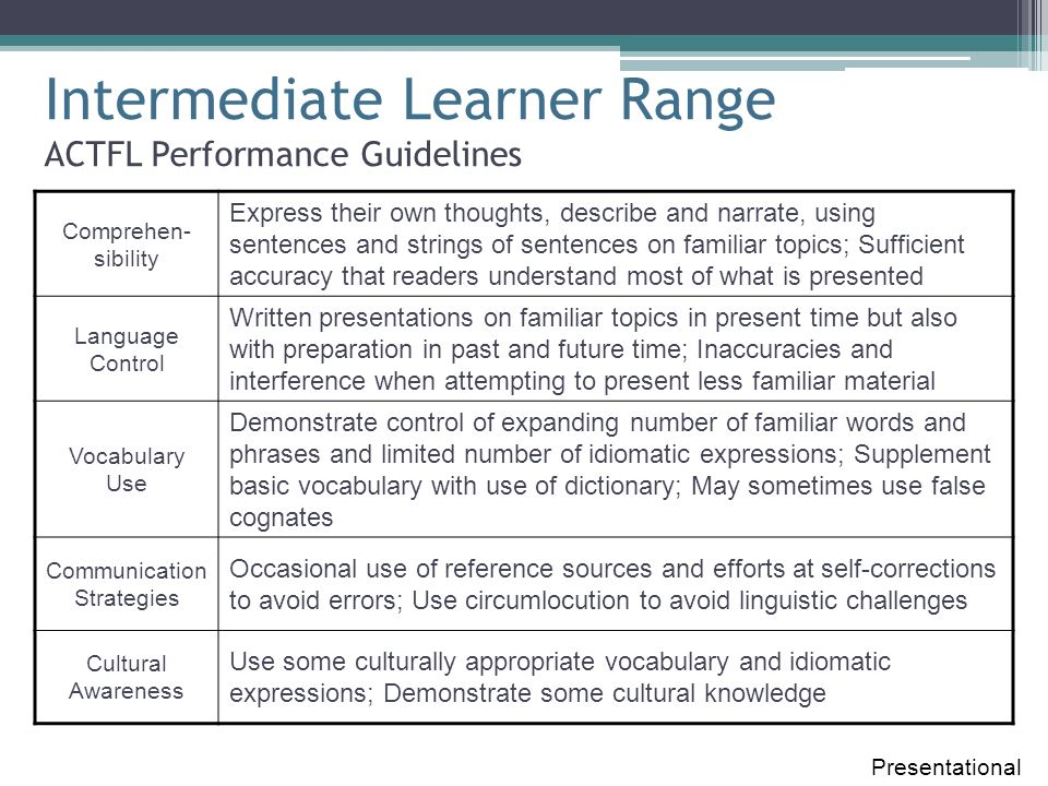 Pre-Advanced Learner Range ACTFL Performance Guidelines Presentational Comprehen- sibility Report, narrate and describe, using connected sentences, paragraph-length and longer on topics of personal, school, community and global interest; Reader may on occasion need to make a special effort to understand the message Language Control Accurately formulate presentations in present time; May show some inaccuracies when dealing with multiple time frames or other complex structures; Successfully communicate personal meaning Vocabulary Use Demonstrate control of an extensive vocabulary from a variety of topics; Supplement basic vocabulary with resources; May use more precise terms when dealing with researched topics Communication Strategies Demonstrate conscious effort at correct formulation and self- correction; Sustain length and continuity using strategies such as simplification, reformulation and circumlocution Cultural Awareness Demonstrate increased use of culturally appropriate vocabulary and idiomatic expressions; Use language increasingly reflective of authentic cultural practices and perspectives