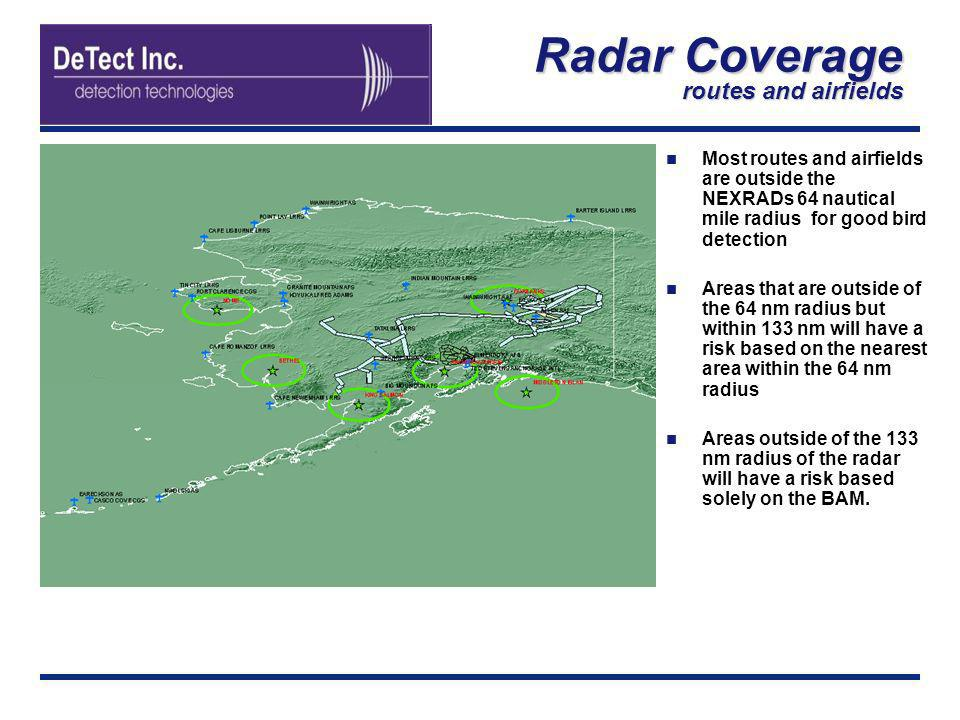 Radar Coverage routes and airfields Most routes and airfields are outside the NEXRADs 64 nautical mile radius for good bird detection Areas that are o