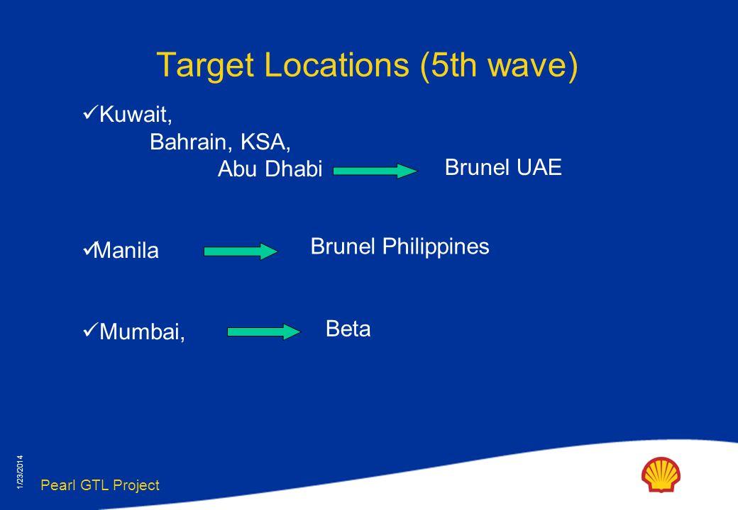 Pearl GTL Project 1/23/2014 Target Locations (5th wave) Kuwait, Bahrain, KSA, Abu Dhabi Manila Mumbai, Brunel UAE Brunel Philippines Beta