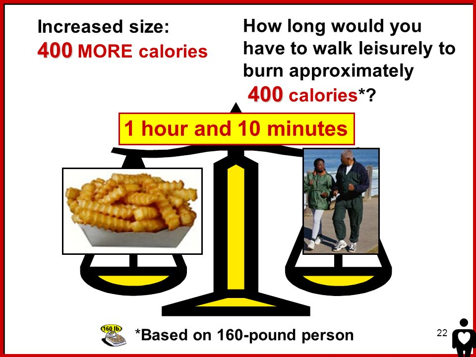 22 *Based on 160-pound person 400 How long would you have to walk leisurely to burn approximately 400 calories*? 400 Increased size: 400 MORE calories