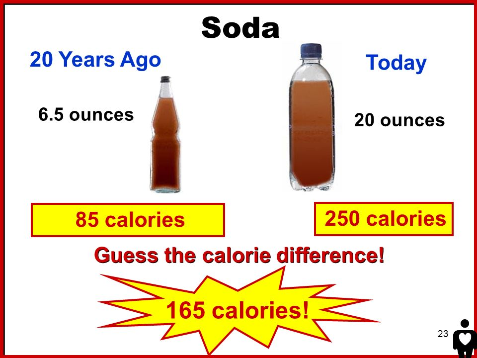23 Soda Guess the calorie difference! 85 calories 20 ounces Today 6.5 ounces 20 Years Ago 250 calories 165 calories!