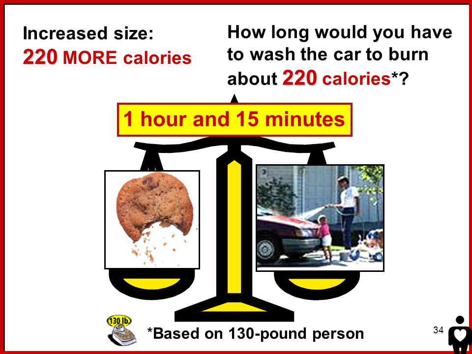 34 *Based on 130-pound person 220 How long would you have to wash the car to burn about 220 calories*? 220 Increased size: 220 MORE calories 1 hour an